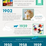 Infographic: Toy fashions over the centuries
