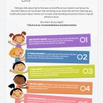 Infographic; children and family finances