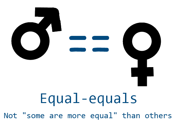 Equality, gender equality, family life