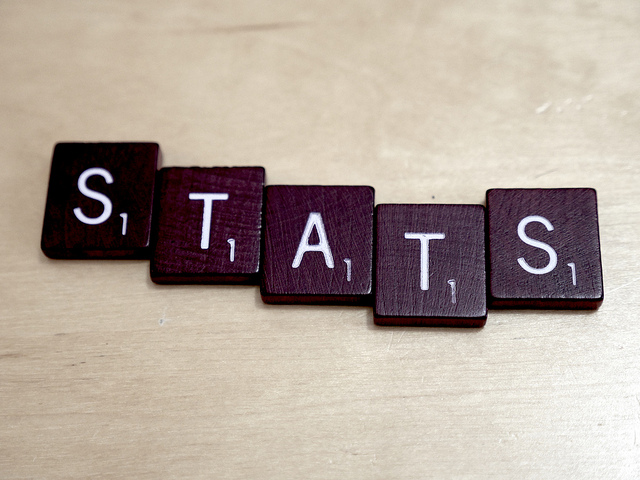 statistics, stay at home parents