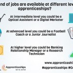 Infographic; apprenticeship information for school leavers