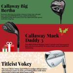 The 12 golf clubs of Christmas