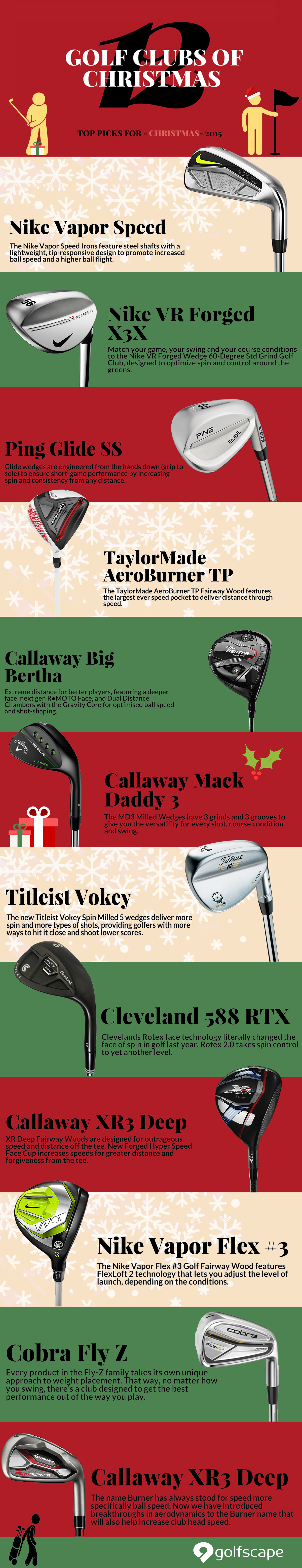 golf, golfing, golf clubs, sport, Christmas gifts