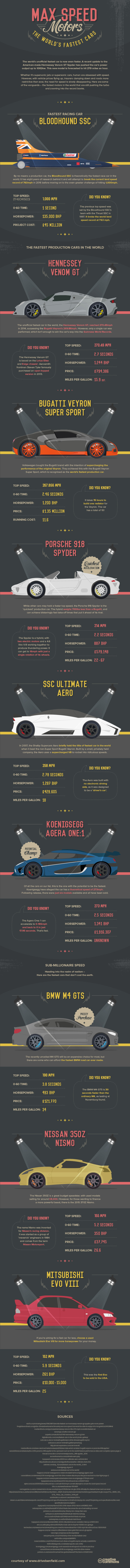 fasetest cars, ars, motoring, driving, infographic - Benfield Motors - the worlds fastest cars
