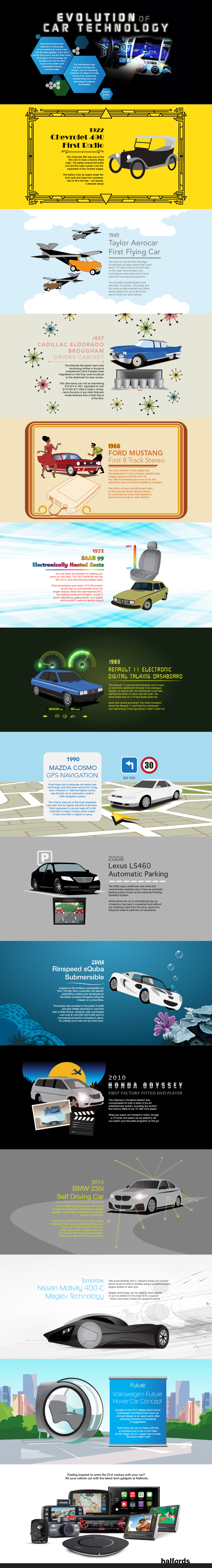 In-car technology through the years