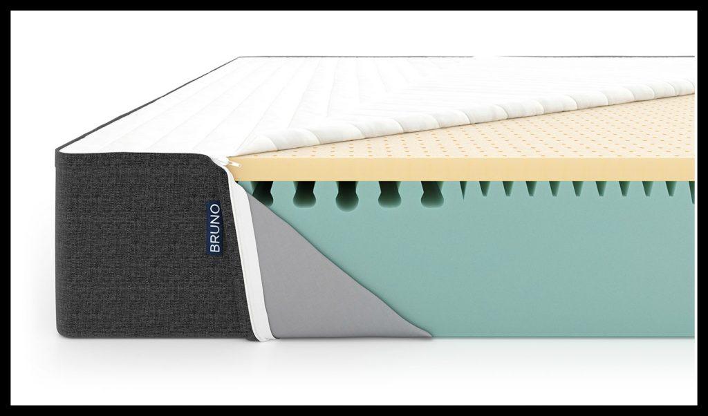 Bruno, Bruno mattress, bruno mattresses, mattress review, mattress reviews