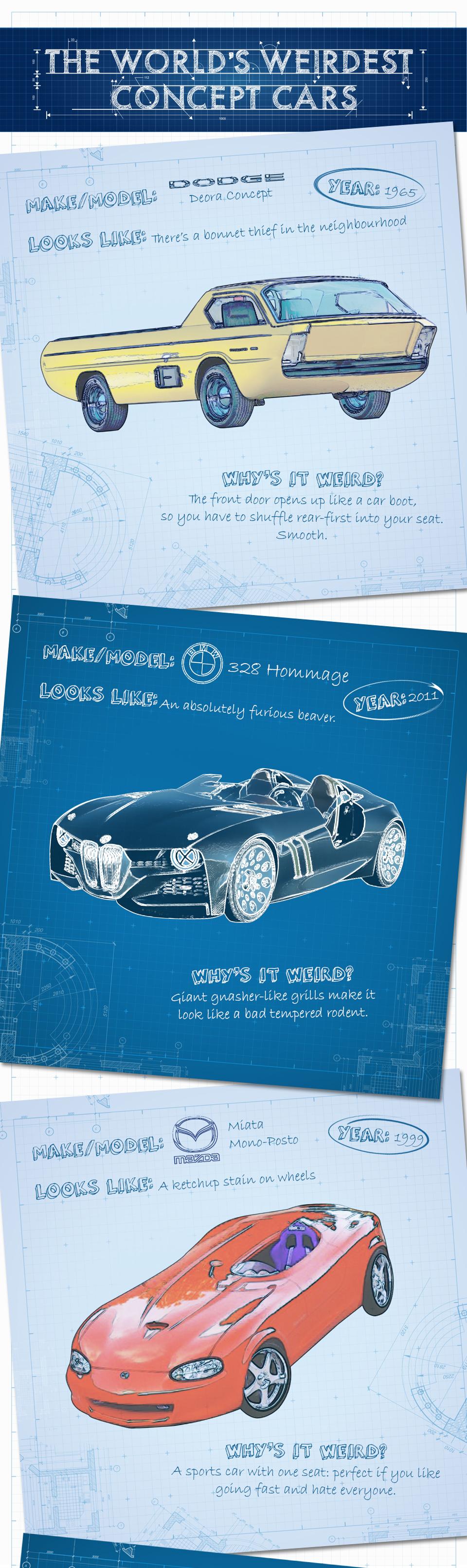 concept cars, worlde's weirdest concept cars, Vertulease.co.uk. Vertulease