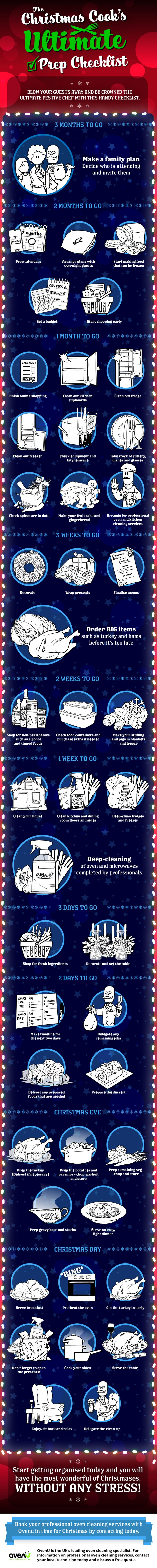 ovenu, Christmas, christmas dinner, preparations cooking, infographic