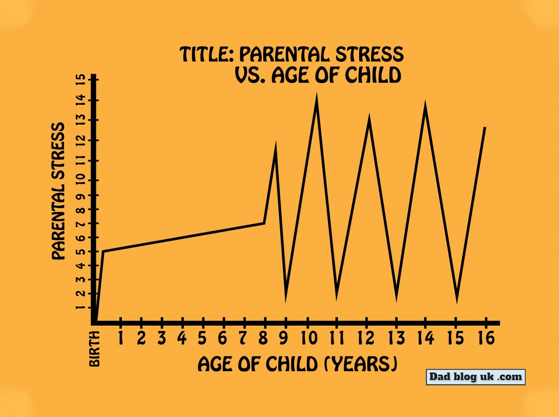 it gets easier, raising children, family, parenting, parenting advice, parenting tips